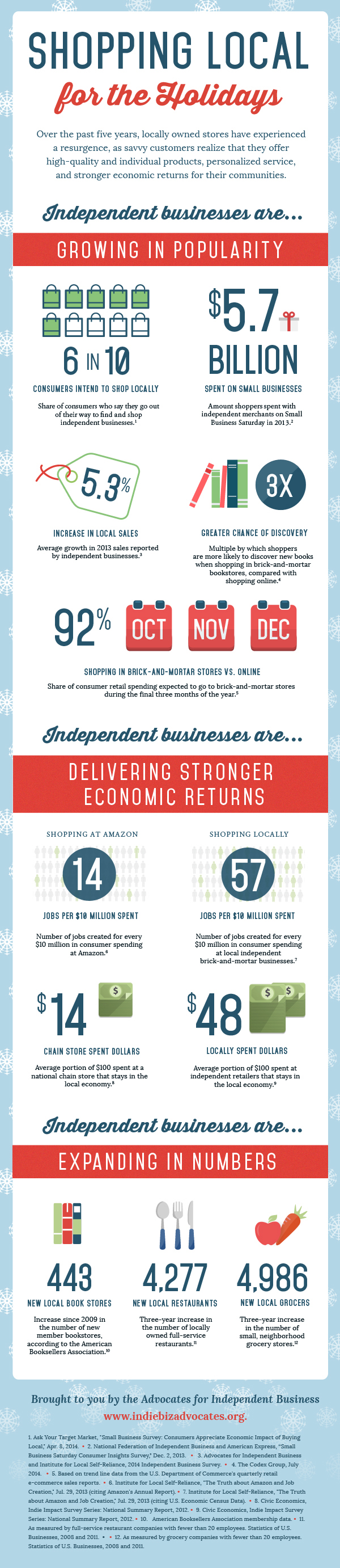 holidayshopping_infographic